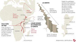 mapa-como-esta-diviendo-africa-por-grieta-kenia-1522924877859